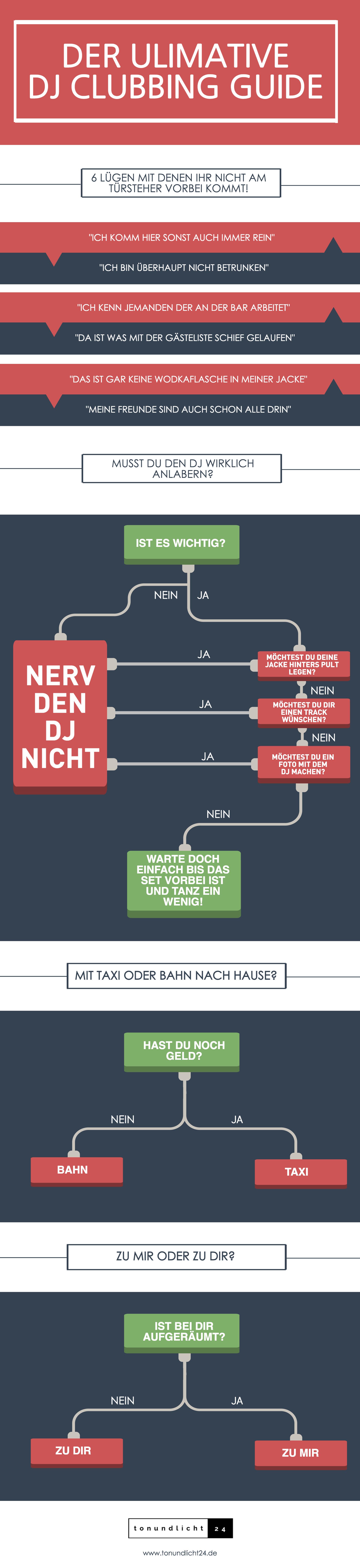 DJ Clubbing Guide Infografik