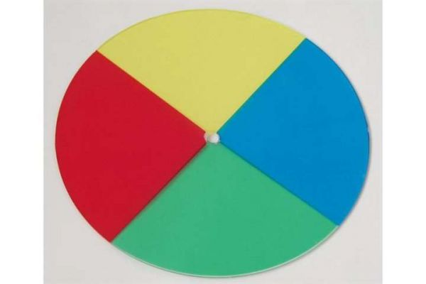 Farbwechsler für Pinspot